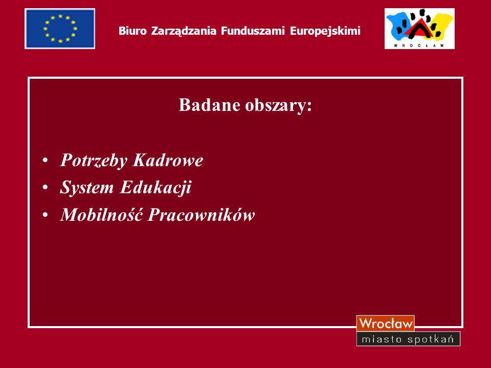 11 Biuro Zarządzania Funduszami Europejskimi Badane obszary: Potrzeby Kadrowe System Edukacji Mobilność Pracowników