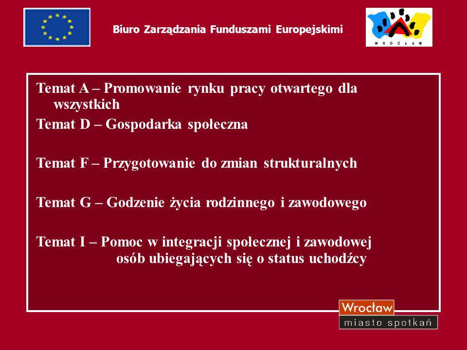 14 Biuro Zarządzania Funduszami Europejskimi Temat A – Promowanie rynku pracy otwartego dla wszystkich Temat D – Gospodarka społeczna Temat F – Przygo