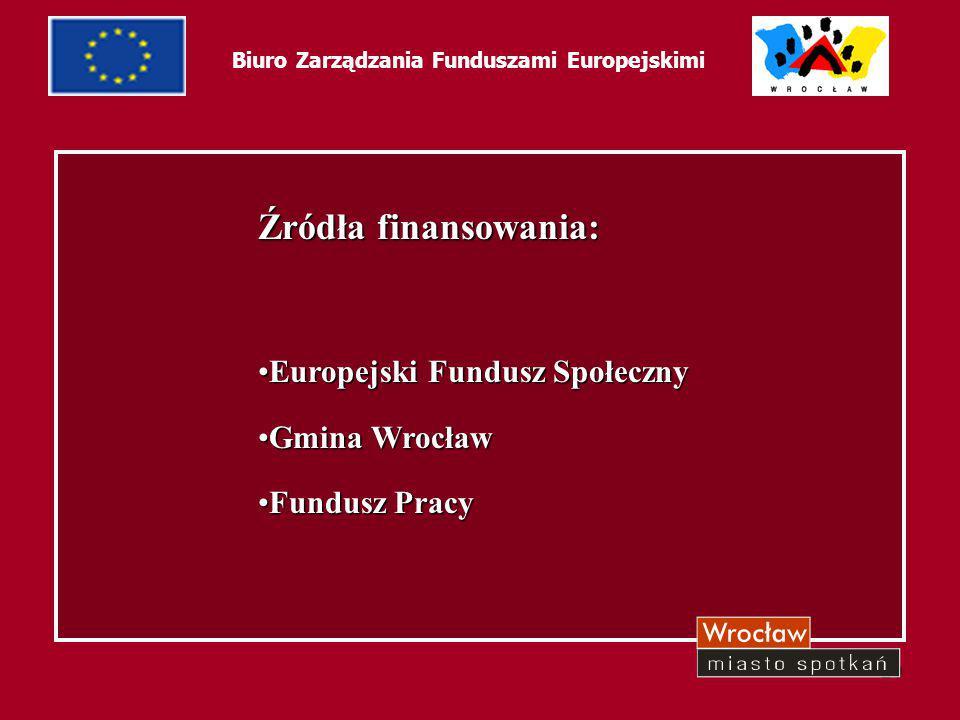 20 Biuro Zarządzania Funduszami Europejskimi Źródła finansowania: Europejski Fundusz SpołecznyEuropejski Fundusz Społeczny Gmina WrocławGmina Wrocław