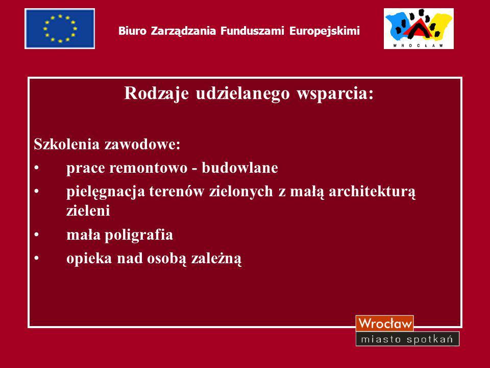 21 Biuro Zarządzania Funduszami Europejskimi Rodzaje udzielanego wsparcia: Szkolenia zawodowe: prace remontowo - budowlane pielęgnacja terenów zielony