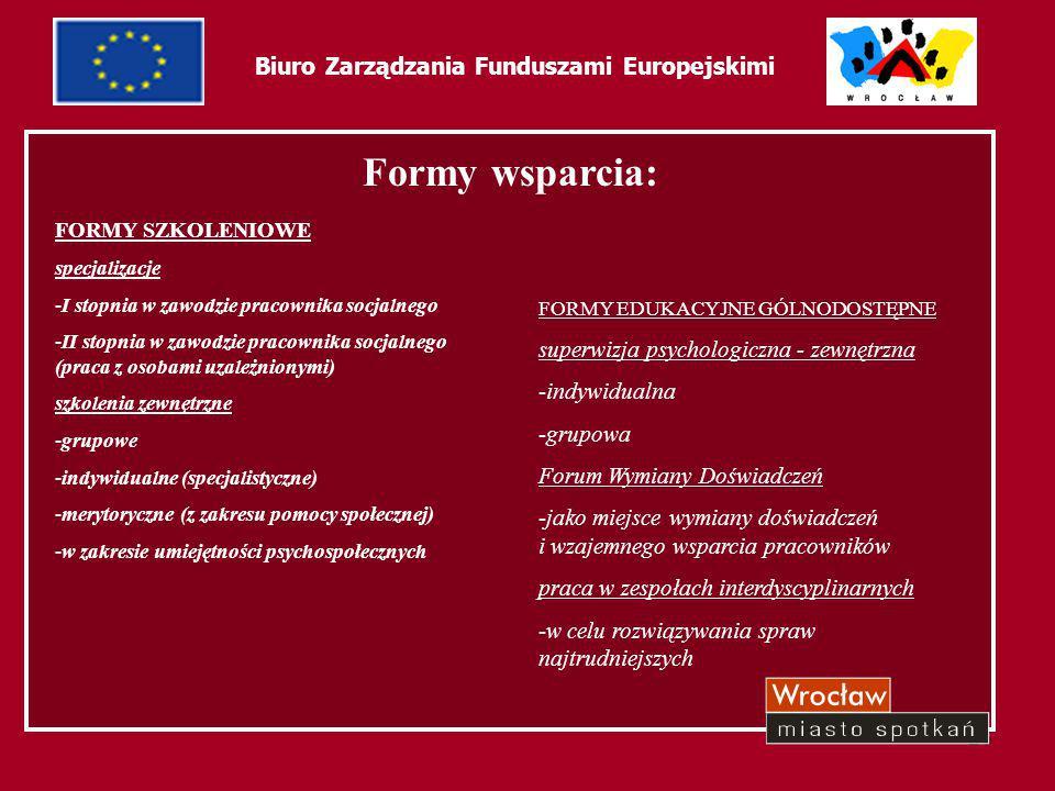 26 Biuro Zarządzania Funduszami Europejskimi Formy wsparcia: FORMY SZKOLENIOWE specjalizacje -I stopnia w zawodzie pracownika socjalnego -II stopnia w