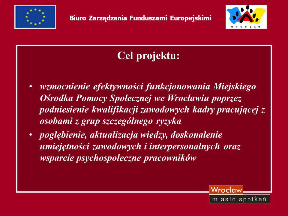 27 Biuro Zarządzania Funduszami Europejskimi Cel projektu: wzmocnienie efektywności funkcjonowania Miejskiego Ośrodka Pomocy Społecznej we Wrocławiu p