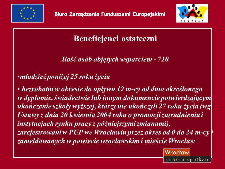 29 Biuro Zarządzania Funduszami Europejskimi Beneficjenci ostateczni Ilość osób objętych wsparciem - 710 młodzież poniżej 25 roku życia bezrobotni w o