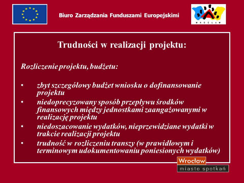 31 Biuro Zarządzania Funduszami Europejskimi Trudności w realizacji projektu: Rozliczenie projektu, budżetu: zbyt szczegółowy budżet wniosku o dofinan