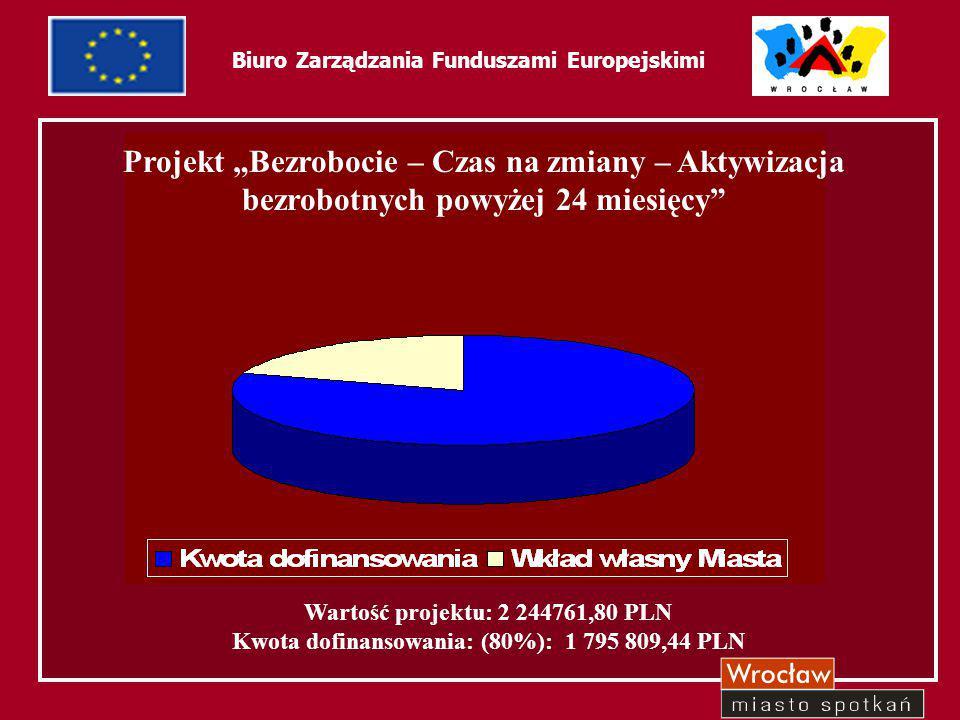 """35 Biuro Zarządzania Funduszami Europejskimi Wartość projektu: 2 244761,80 PLN Kwota dofinansowania: (80%): 1 795 809,44 PLN Projekt """"Bezrobocie – Cza"""