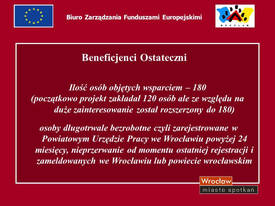 36 Biuro Zarządzania Funduszami Europejskimi Beneficjenci Ostateczni Ilość osób objętych wsparciem – 180 (początkowo projekt zakładał 120 osób ale ze