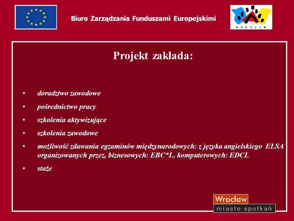 41 Biuro Zarządzania Funduszami Europejskimi Projekt zakłada: doradztwo zawodowe pośrednictwo pracy szkolenia aktywizujące szkolenia zawodowe możliwoś