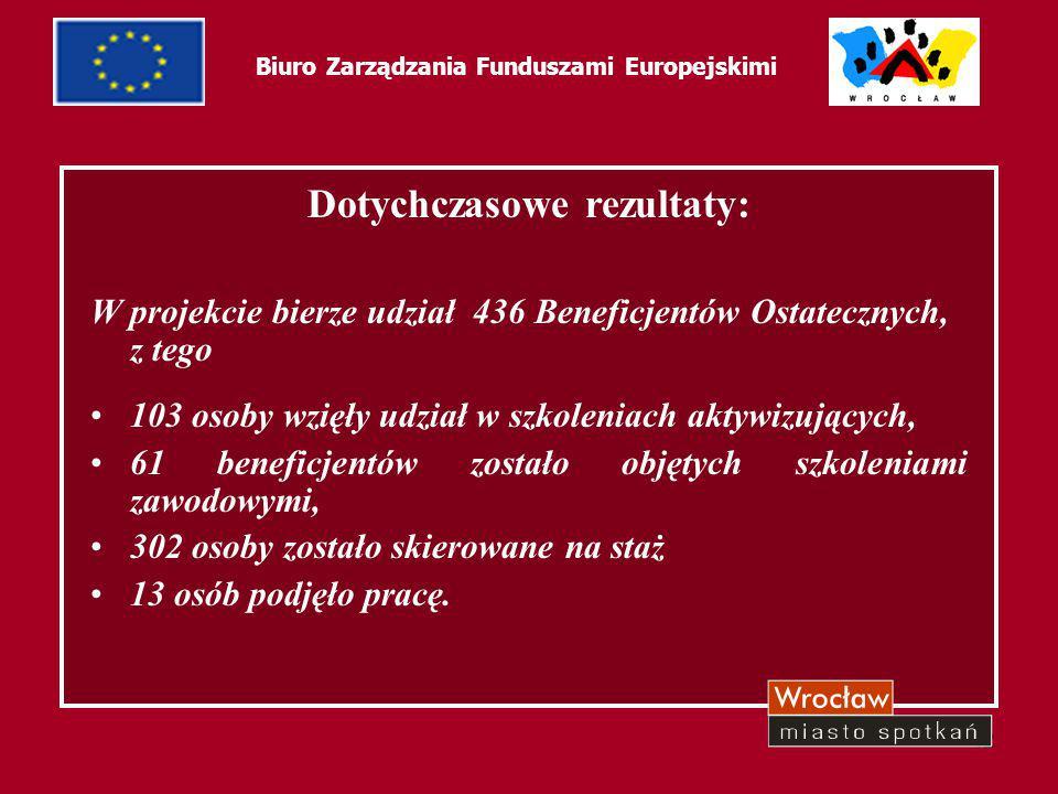 42 Biuro Zarządzania Funduszami Europejskimi Dotychczasowe rezultaty: W projekcie bierze udział 436 Beneficjentów Ostatecznych, z tego 103 osoby wzięł