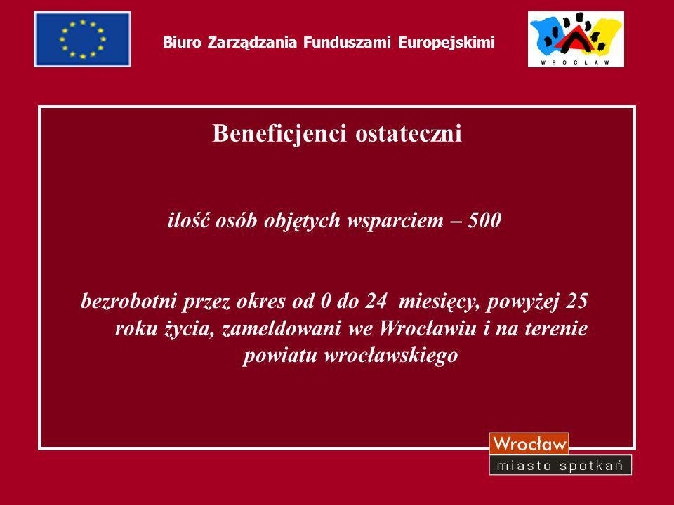 45 Biuro Zarządzania Funduszami Europejskimi Beneficjenci ostateczni ilość osób objętych wsparciem – 500 bezrobotni przez okres od 0 do 24 miesięcy, p