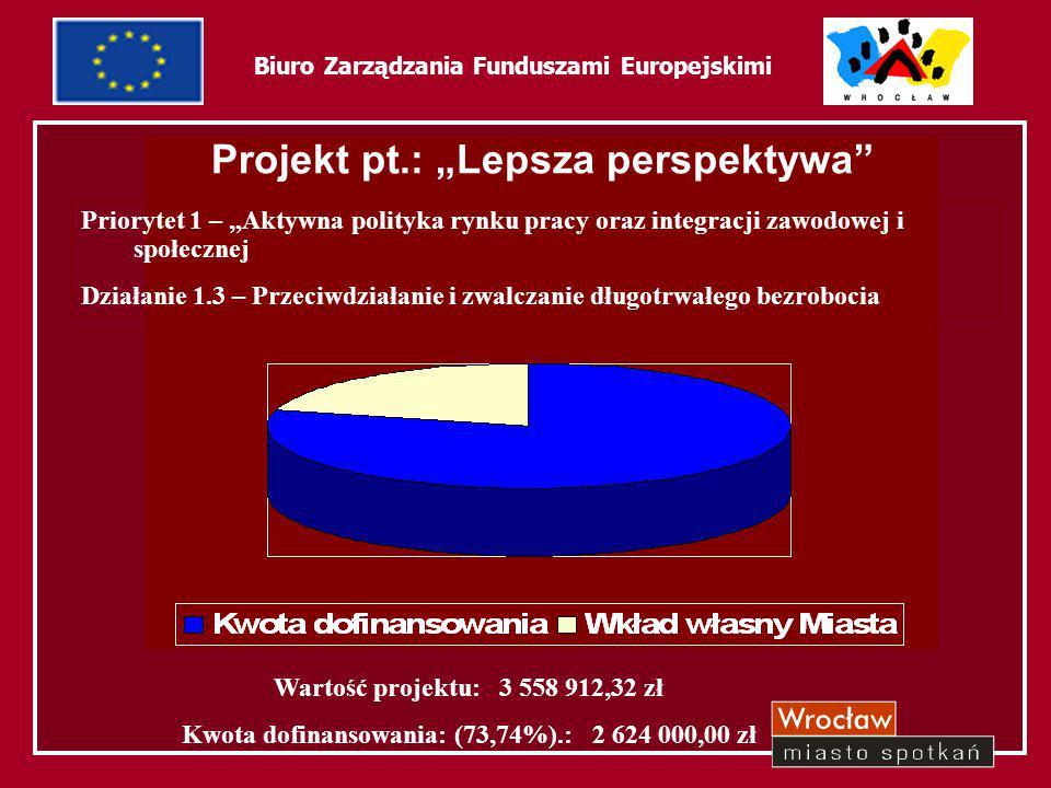 """49 Biuro Zarządzania Funduszami Europejskimi Wartość projektu: 3 558 912,32 zł Kwota dofinansowania: (73,74%).: 2 624 000,00 zł Priorytet 1 – """"Aktywna"""