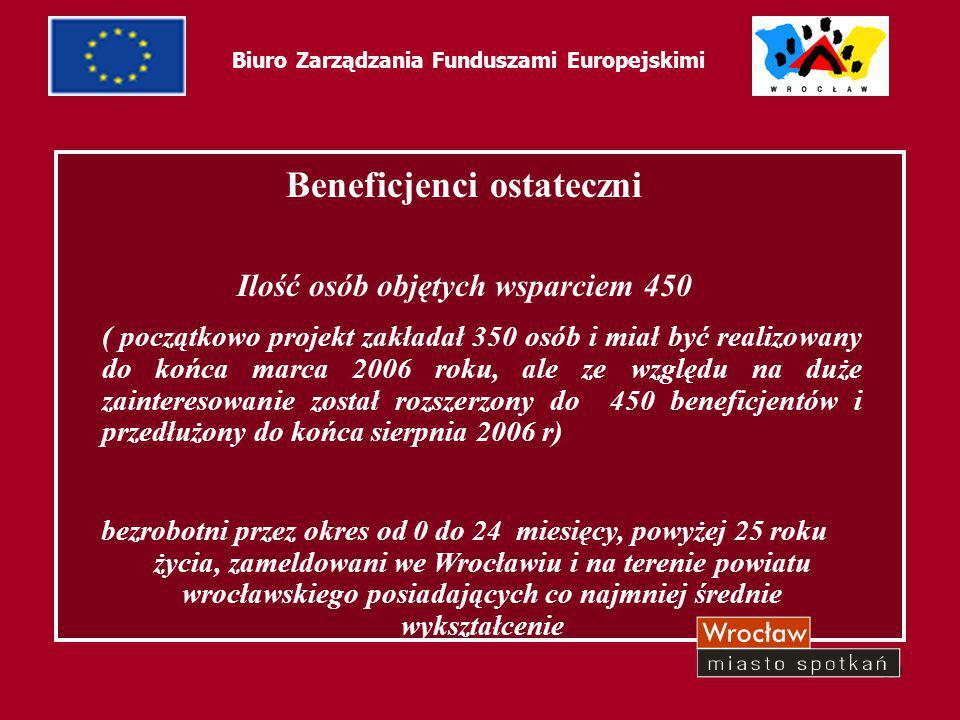 50 Biuro Zarządzania Funduszami Europejskimi Beneficjenci ostateczni Ilość osób objętych wsparciem 450 ( początkowo projekt zakładał 350 osób i miał b
