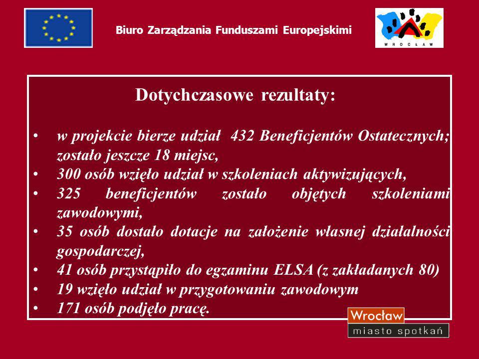 52 Biuro Zarządzania Funduszami Europejskimi w projekcie bierze udział 432 Beneficjentów Ostatecznych; zostało jeszcze 18 miejsc, 300 osób wzięło udzi
