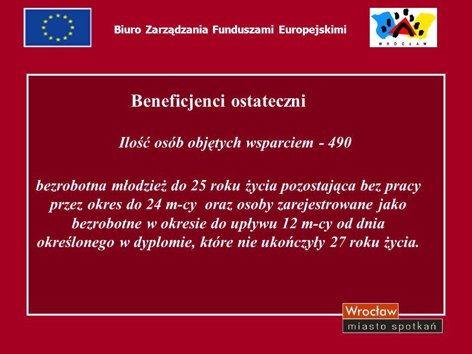 55 Biuro Zarządzania Funduszami Europejskimi Beneficjenci ostateczni Ilość osób objętych wsparciem - 490 bezrobotna młodzież do 25 roku życia pozostaj