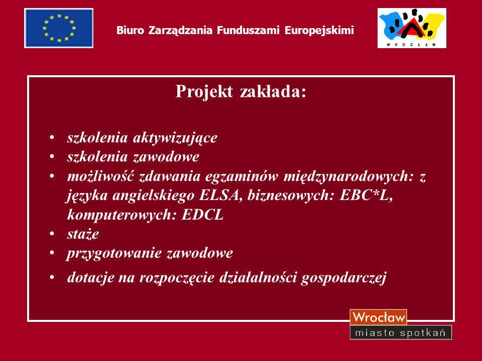 56 Biuro Zarządzania Funduszami Europejskimi Projekt zakłada: szkolenia aktywizujące szkolenia zawodowe możliwość zdawania egzaminów międzynarodowych: