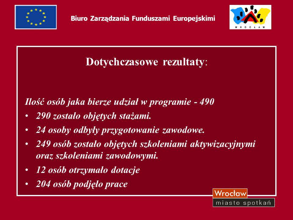 57 Biuro Zarządzania Funduszami Europejskimi Ilość osób jaka bierze udział w programie - 490 290 zostało objętych stażami. 24 osoby odbyły przygotowan