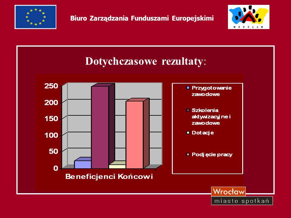 58 Biuro Zarządzania Funduszami Europejskimi Dotychczasowe rezultaty: