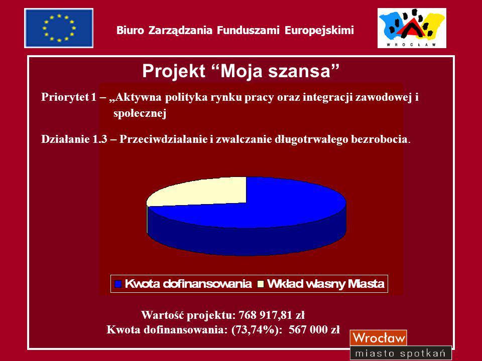 """59 Biuro Zarządzania Funduszami Europejskimi Projekt """"Moja szansa"""" Priorytet 1 – """"Aktywna polityka rynku pracy oraz integracji zawodowej i społecznej"""