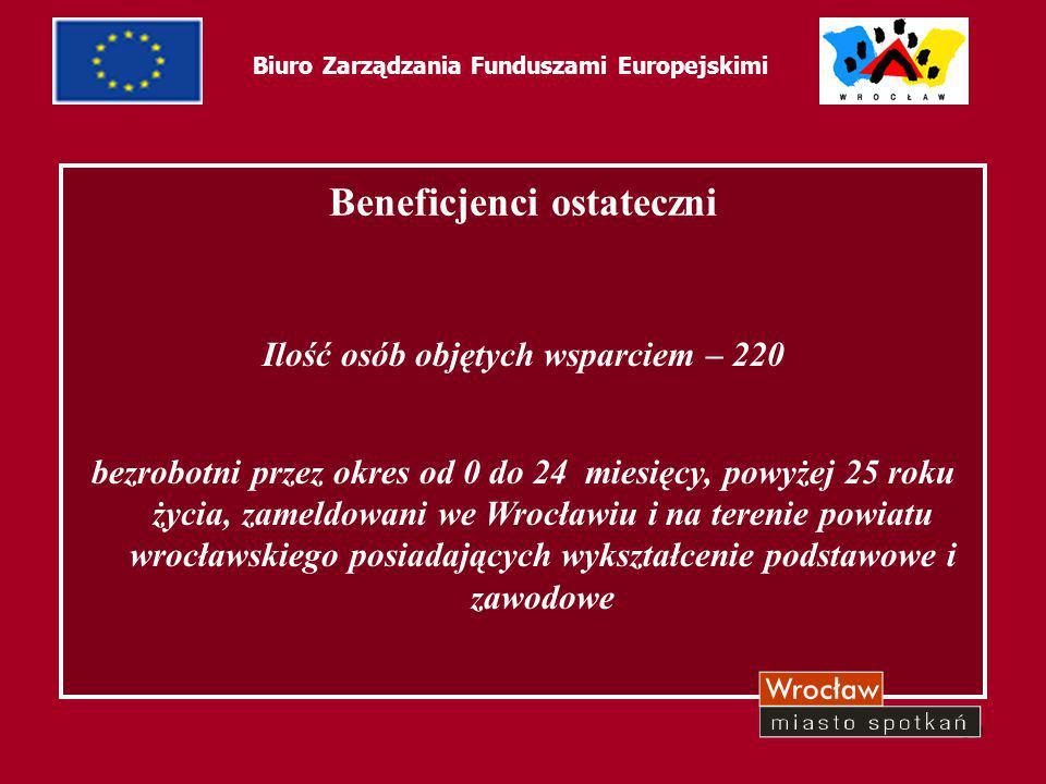 60 Biuro Zarządzania Funduszami Europejskimi Beneficjenci ostateczni Ilość osób objętych wsparciem – 220 bezrobotni przez okres od 0 do 24 miesięcy, p