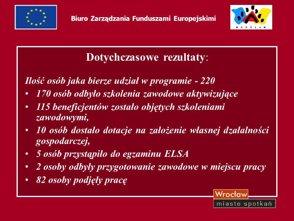 62 Biuro Zarządzania Funduszami Europejskimi Dotychczasowe rezultaty: Ilość osób jaka bierze udział w programie - 220 170 osób odbyło szkolenia zawodo