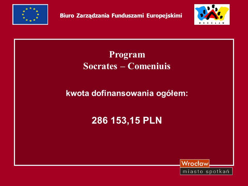 63 Biuro Zarządzania Funduszami Europejskimi Program Socrates – Comeniuis kwota dofinansowania ogółem: 286 153,15 PLN