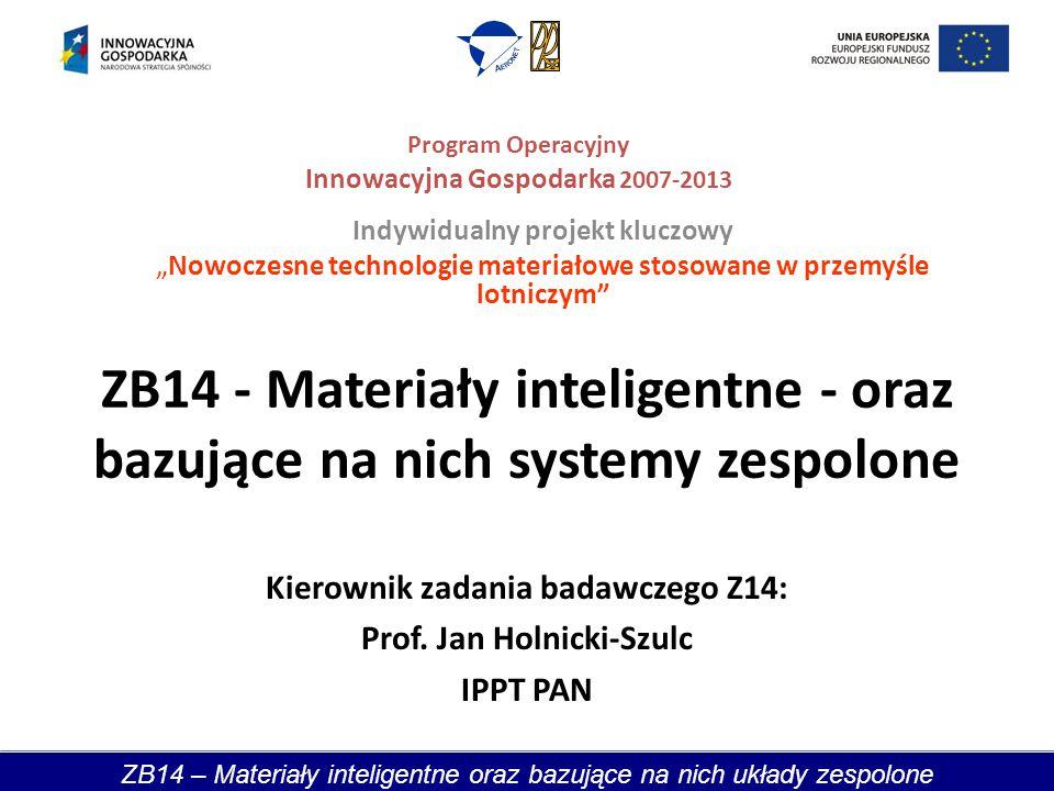 ZB14 - Materiały inteligentne - oraz bazujące na nich systemy zespolone Kierownik zadania badawczego Z14: Prof.