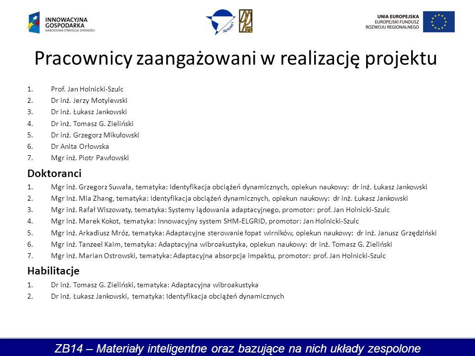 Pracownicy zaangażowani w realizację projektu 1.Prof.