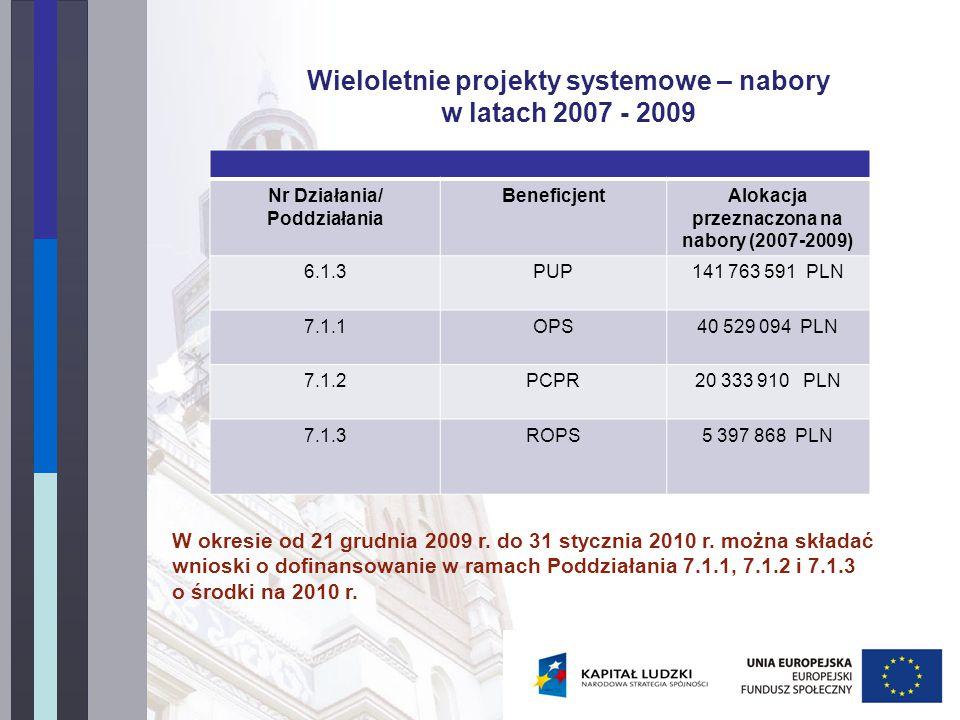 Nr Działania/ Poddziałania BeneficjentAlokacja przeznaczona na nabory (2007-2009) 6.1.3PUP141 763 591 PLN 7.1.1OPS40 529 094 PLN 7.1.2PCPR20 333 910 PLN 7.1.3ROPS5 397 868 PLN Wieloletnie projekty systemowe – nabory w latach 2007 - 2009 W okresie od 21 grudnia 2009 r.