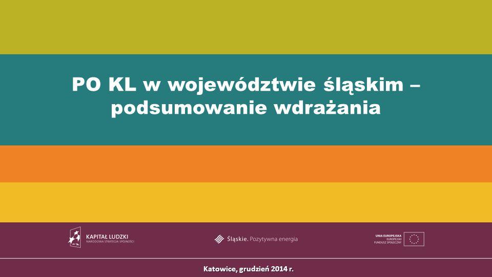 TYTUŁ PREZENTACJI Katowice, grudzień 2014 r. PO KL w województwie śląskim – podsumowanie wdrażania