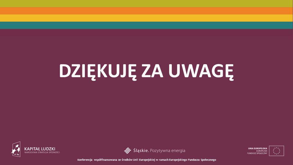 Konferencja współfinansowana ze środków Unii Europejskiej w ramach Europejskiego Funduszu Społecznego DZIĘKUJĘ ZA UWAGĘ