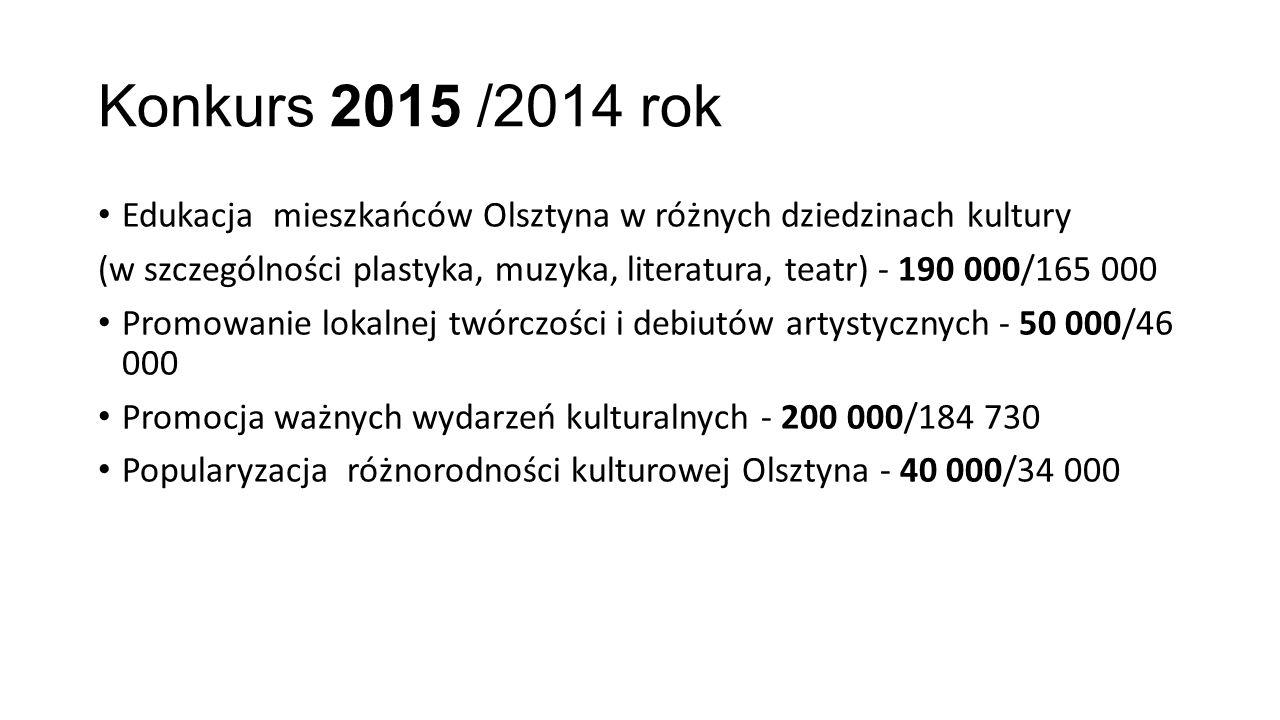 Konkurs 2015 /2014 rok Edukacja mieszkańców Olsztyna w różnych dziedzinach kultury (w szczególności plastyka, muzyka, literatura, teatr) - 190 000/165 000 Promowanie lokalnej twórczości i debiutów artystycznych - 50 000/46 000 Promocja ważnych wydarzeń kulturalnych - 200 000/184 730 Popularyzacja różnorodności kulturowej Olsztyna - 40 000/34 000