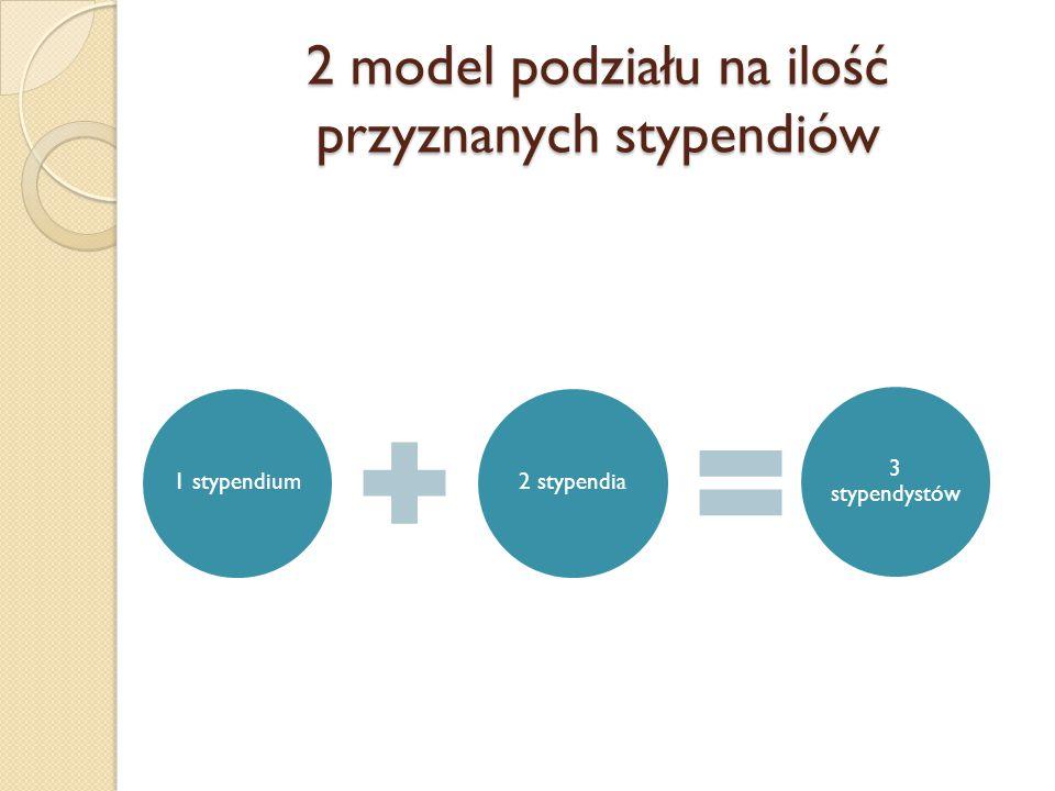 2 model podziału na ilość przyznanych stypendiów 1 stypendium2 stypendia 3 stypendystów