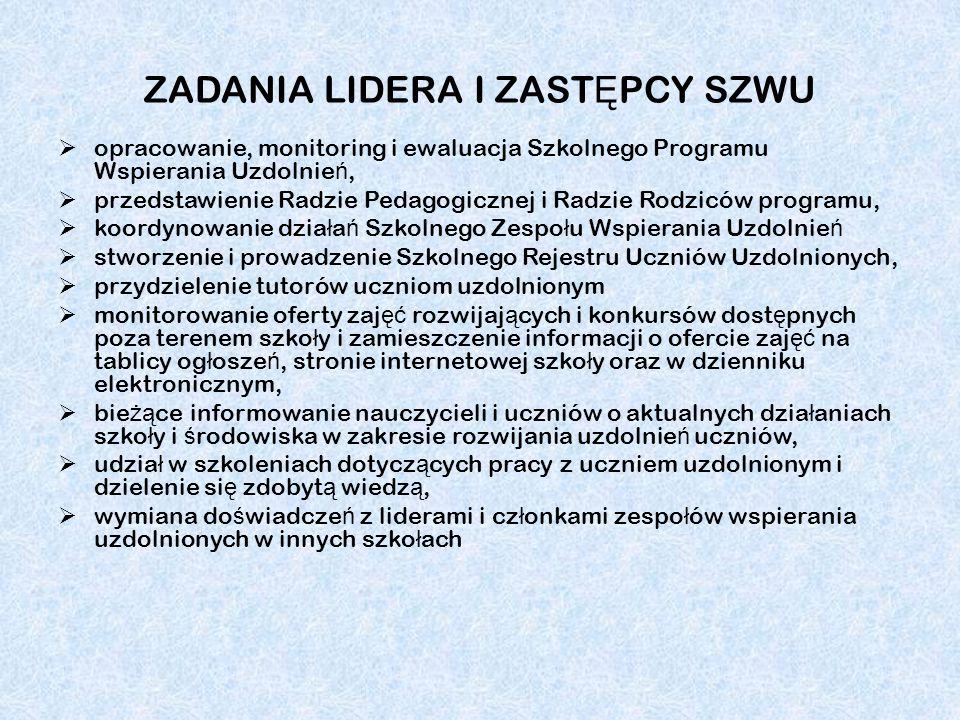 ZADANIA LIDERA I ZAST Ę PCY SZWU  opracowanie, monitoring i ewaluacja Szkolnego Programu Wspierania Uzdolnie ń,  przedstawienie Radzie Pedagogicznej