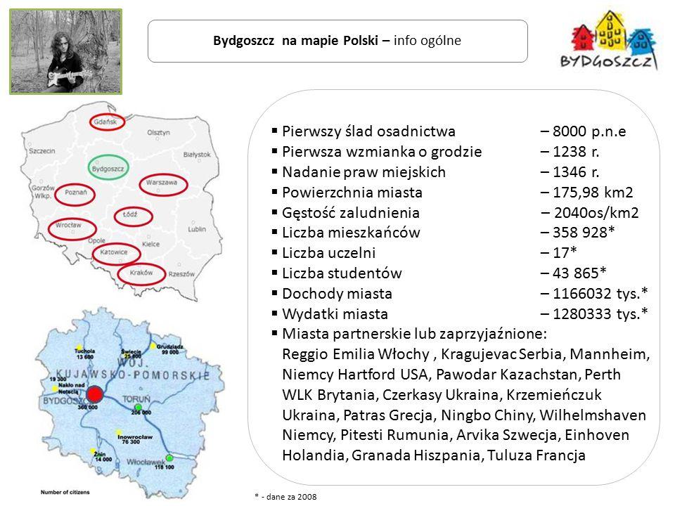 Bydgoszcz na mapie Polski – info ogólne  Pierwszy ślad osadnictwa– 8000 p.n.e  Pierwsza wzmianka o grodzie – 1238 r.