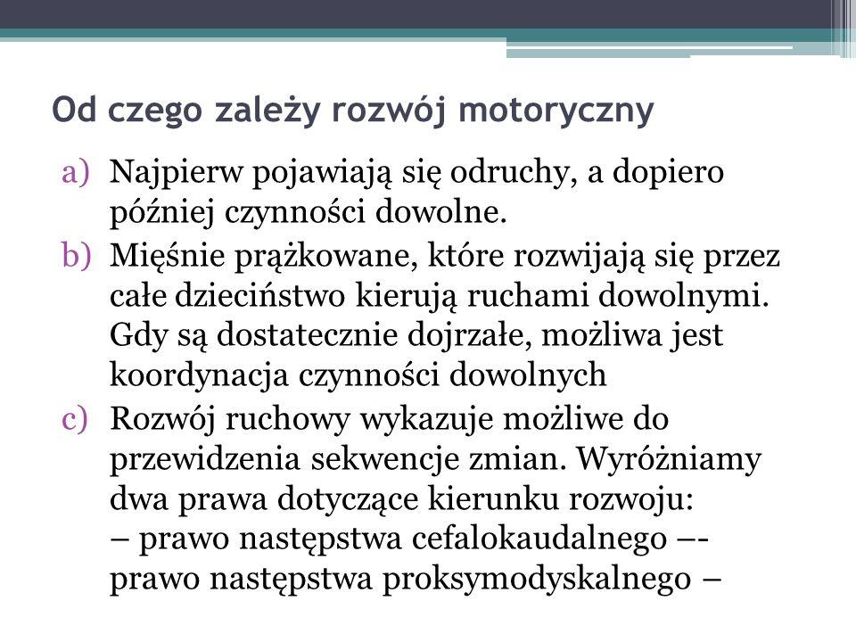 Próby Piegetowskie - materiał