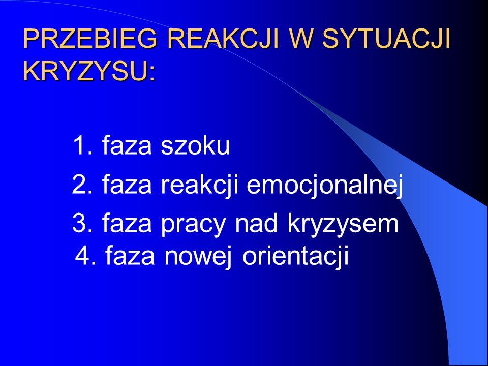 PRZEBIEG REAKCJI W SYTUACJI KRYZYSU: 1. faza szoku 2. faza reakcji emocjonalnej 3. faza pracy nad kryzysem 4. faza nowej orientacji