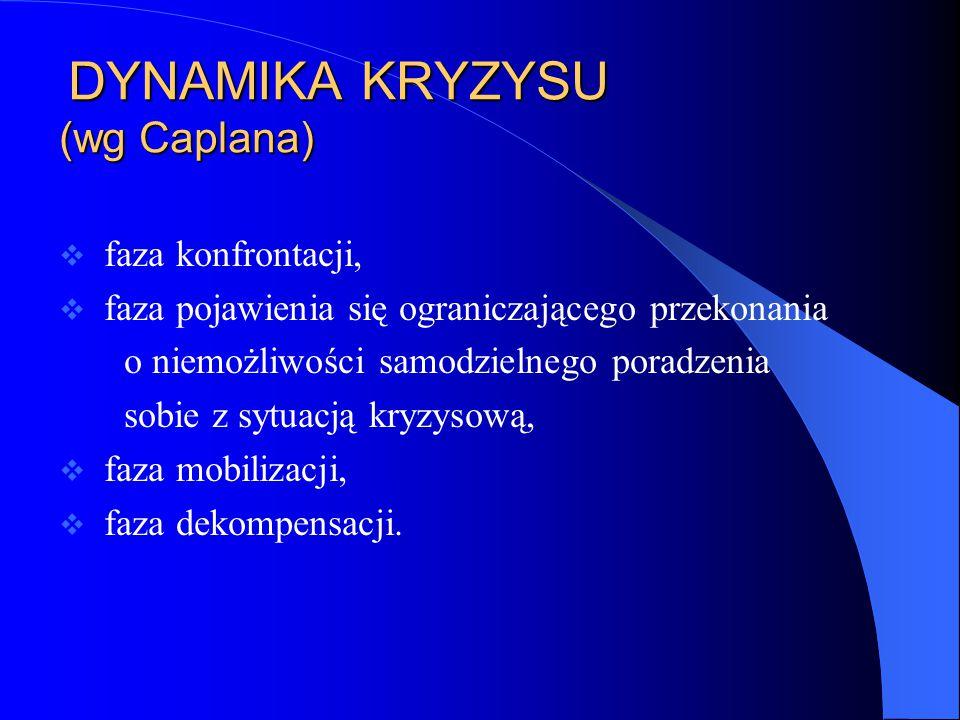 DYNAMIKA KRYZYSU (wg Caplana) DYNAMIKA KRYZYSU (wg Caplana)  faza konfrontacji,  faza pojawienia się ograniczającego przekonania o niemożliwości sam