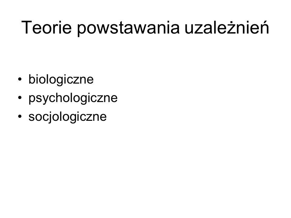 Teorie powstawania uzależnień biologiczne psychologiczne socjologiczne