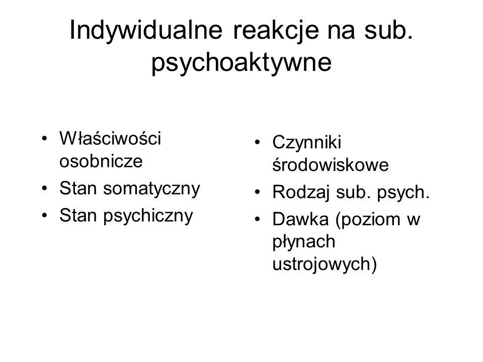 Indywidualne reakcje na sub. psychoaktywne Właściwości osobnicze Stan somatyczny Stan psychiczny Czynniki środowiskowe Rodzaj sub. psych. Dawka (pozio