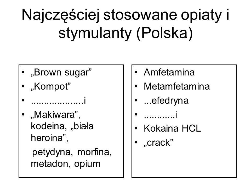 """Najczęściej stosowane opiaty i stymulanty (Polska) """"Brown sugar"""" """"Kompot""""....................i """"Makiwara"""", kodeina, """"biała heroina"""", petydyna, morfina"""