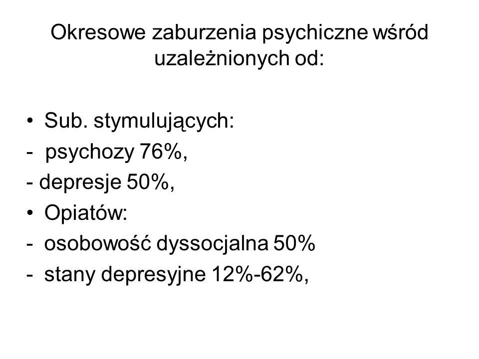 Okresowe zaburzenia psychiczne wśród uzależnionych od: Sub. stymulujących: - psychozy 76%, - depresje 50%, Opiatów: -osobowość dyssocjalna 50% -stany