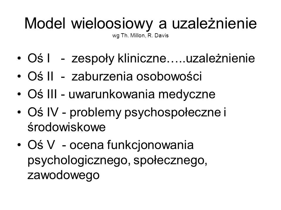 Model wieloosiowy a uzależnienie wg Th. Millon, R. Davis Oś I - zespoły kliniczne…..uzależnienie Oś II - zaburzenia osobowości Oś III - uwarunkowania