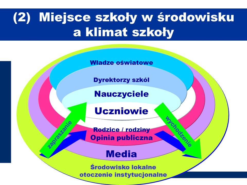 Środowisko lokalne otoczenie instytucjonalne (2) Miejsce szkoły w środowisku a klimat szkoły Uczniowie Opinia publiczna Rodzice / rodziny Dyrektorzy s