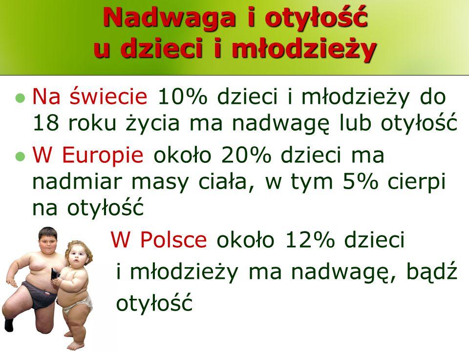 Nadwaga i otyłość dzieci i młodzieży na świecie w badaniach WHO HBSC 2012