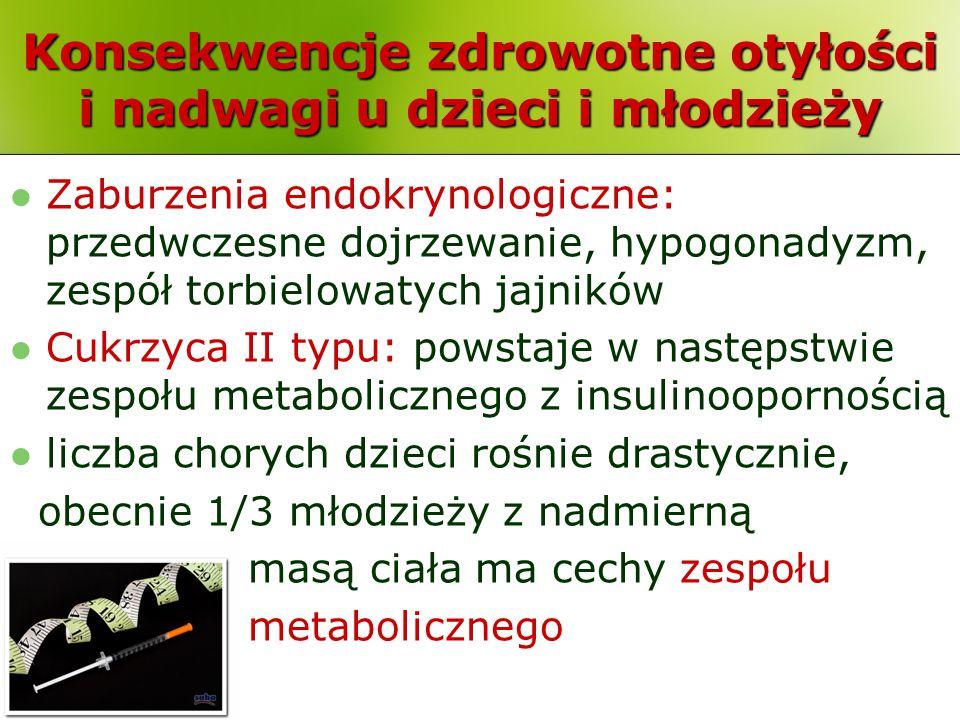 Zaburzenia endokrynologiczne: przedwczesne dojrzewanie, hypogonadyzm, zespół torbielowatych jajników Cukrzyca II typu: powstaje w następstwie zespołu