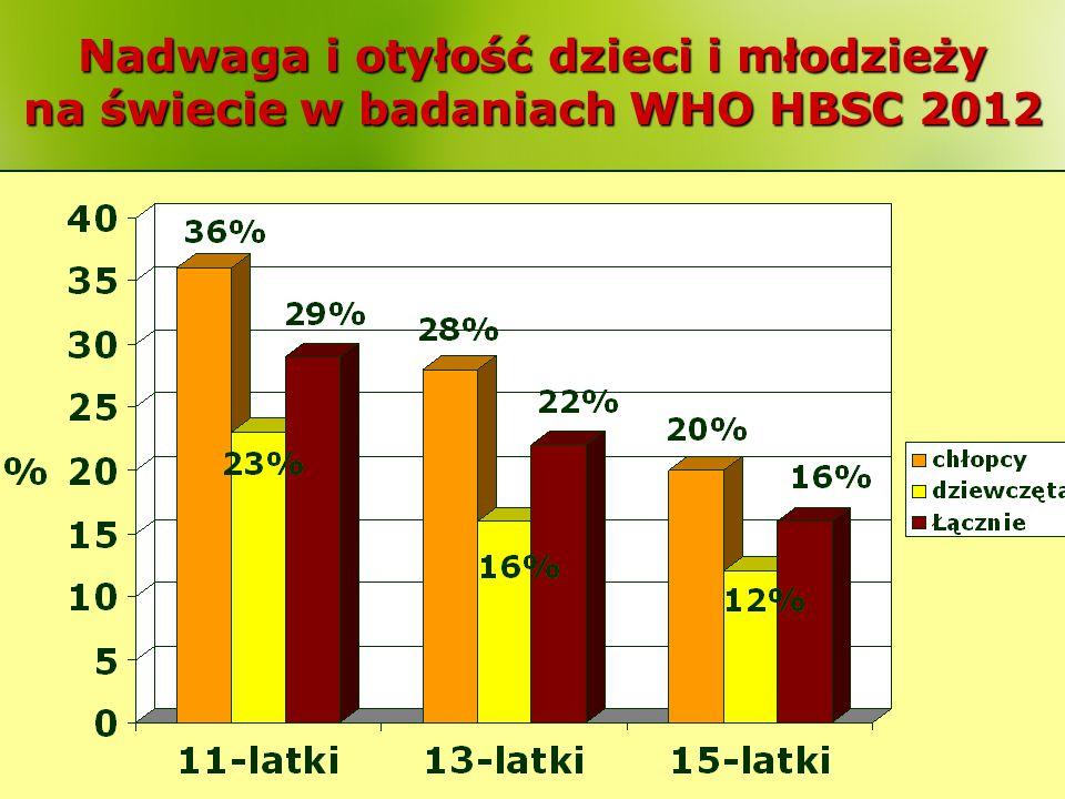 Nawyki żywieniowe dzieci i młodzieży w badaniach (GIS 2010) spożycie warzyw i owoców Kilka razy w tygodniu Codziennie
