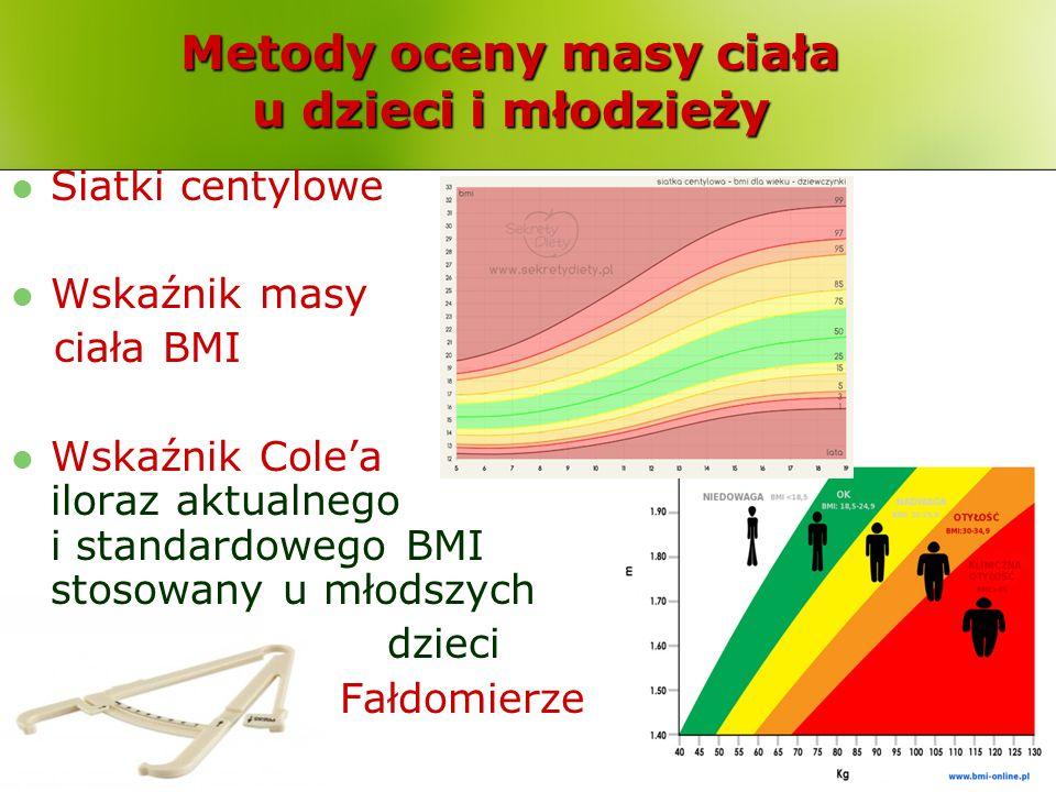 Metody oceny masy ciała u dzieci i młodzieży Siatki centylowe Wskaźnik masy ciała BMI Wskaźnik Cole'a iloraz aktualnego i standardowego BMI stosowany