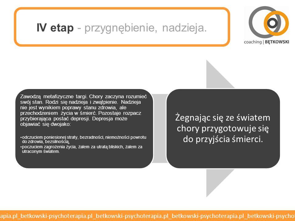 betkowski-psychoterapia.pl_betkowski-psychoterapia.pl_betkowski-psychoterapia.pl_betkowski-psychoterapia.pl_betkowski-psychoterapia.pl III etap - prze