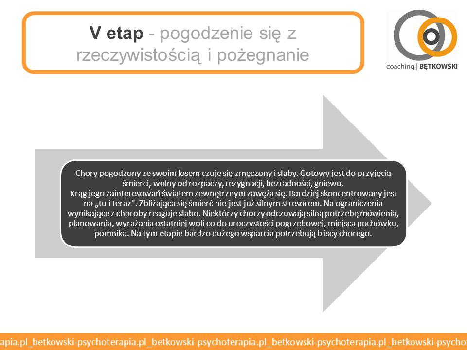 betkowski-psychoterapia.pl_betkowski-psychoterapia.pl_betkowski-psychoterapia.pl_betkowski-psychoterapia.pl_betkowski-psychoterapia.pl IV etap - przyg