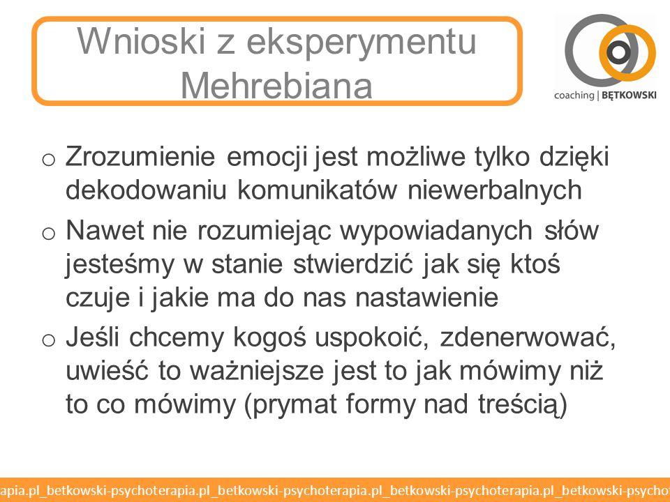 betkowski-psychoterapia.pl_betkowski-psychoterapia.pl_betkowski-psychoterapia.pl_betkowski-psychoterapia.pl_betkowski-psychoterapia.pl ROLA KOMUNIKACJ