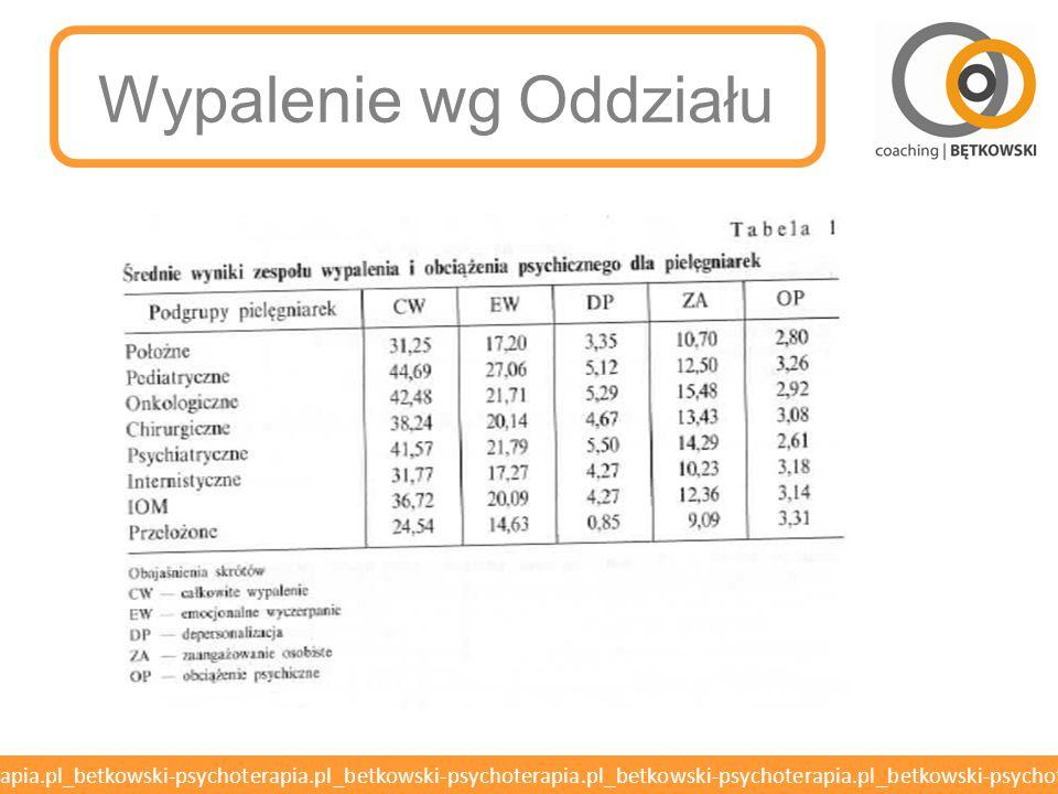 betkowski-psychoterapia.pl_betkowski-psychoterapia.pl_betkowski-psychoterapia.pl_betkowski-psychoterapia.pl_betkowski-psychoterapia.pl Stadium 4. Apat
